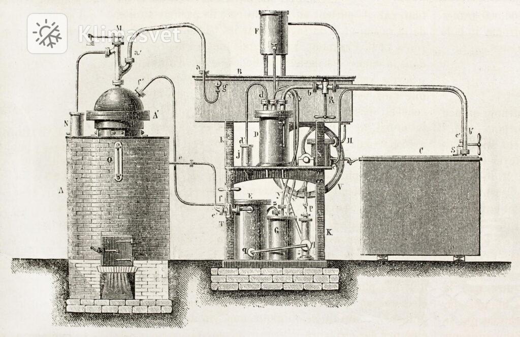 Průmyslové chlazení 1863